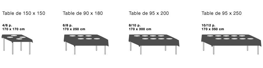 Linge de table for Table 6 personnes dimensions